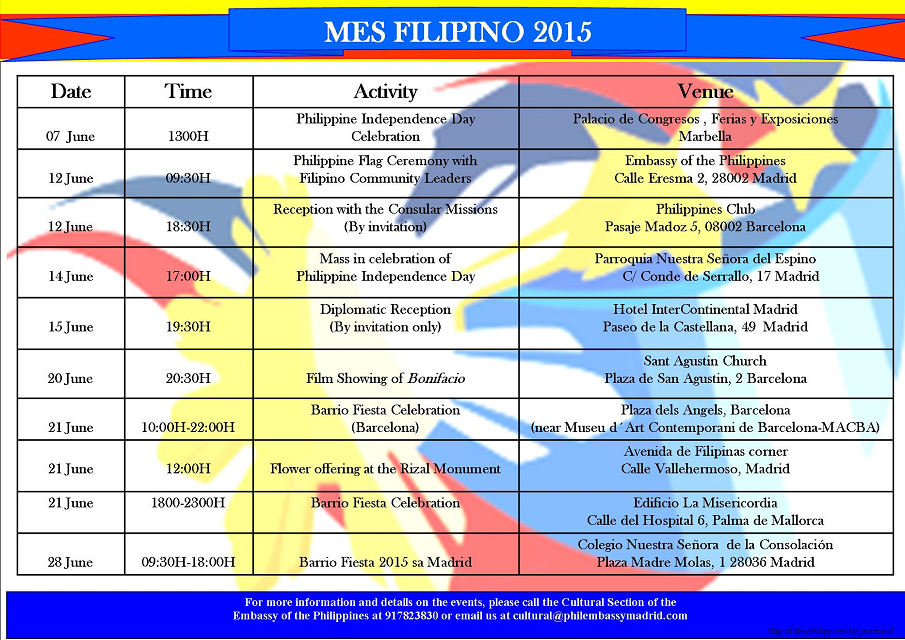 Mes Filipino 2015 Updated